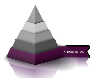 Level 1 Existential